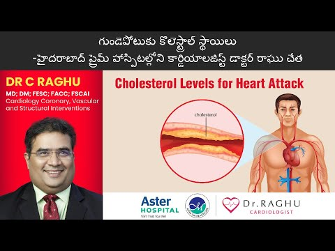 Cholesterol level vs Heart attack | Age groups & their normal Cholesterol level